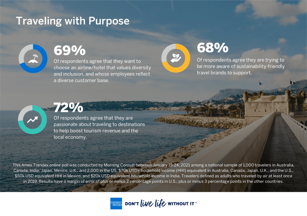 Amex Travel Traveling with Purpose 03